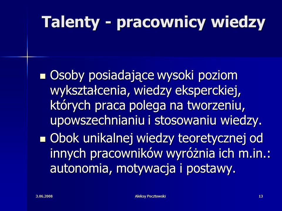 Talenty - pracownicy wiedzy