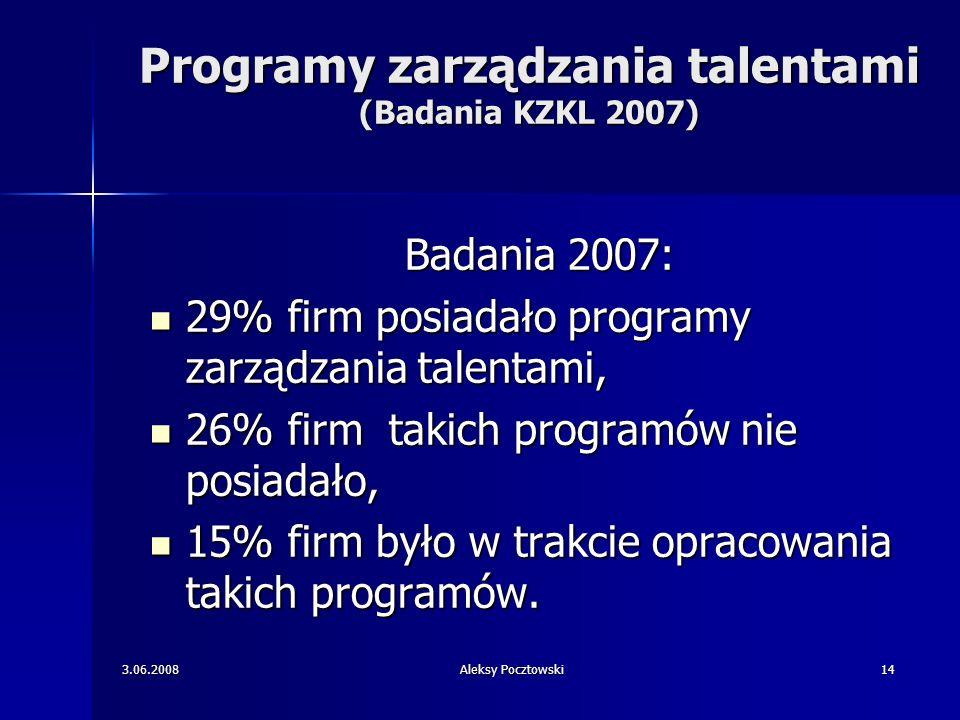 Programy zarządzania talentami (Badania KZKL 2007)