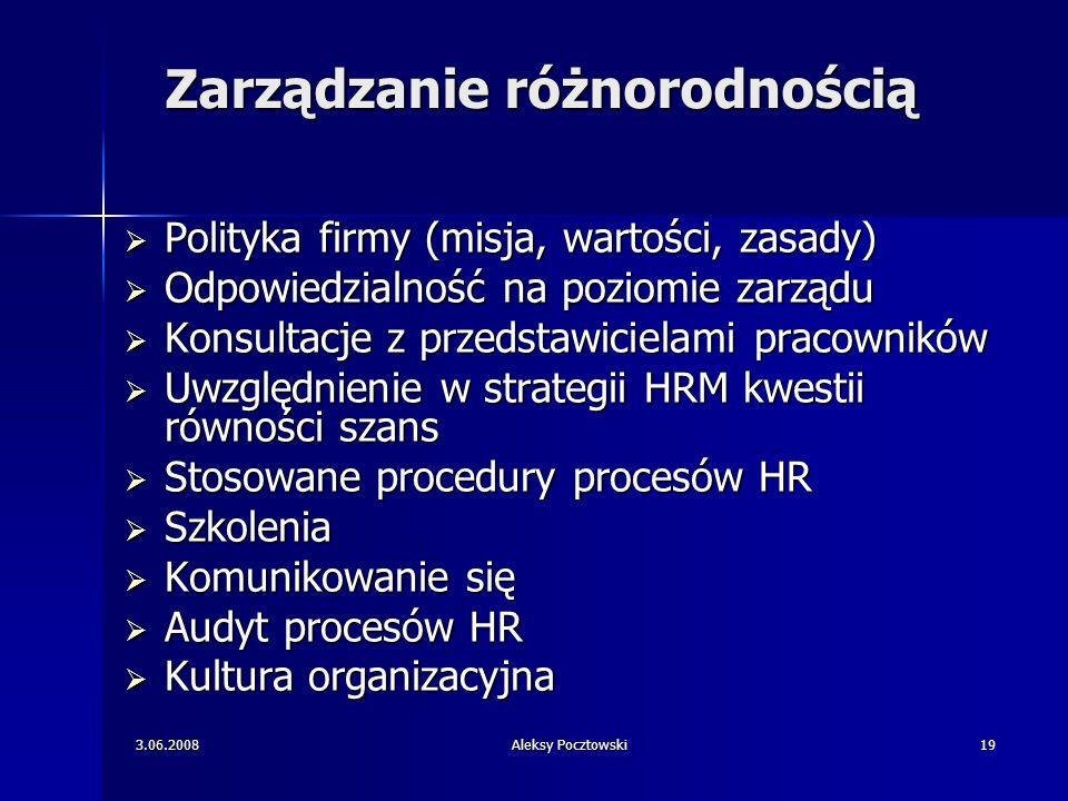 Zarządzanie różnorodnością