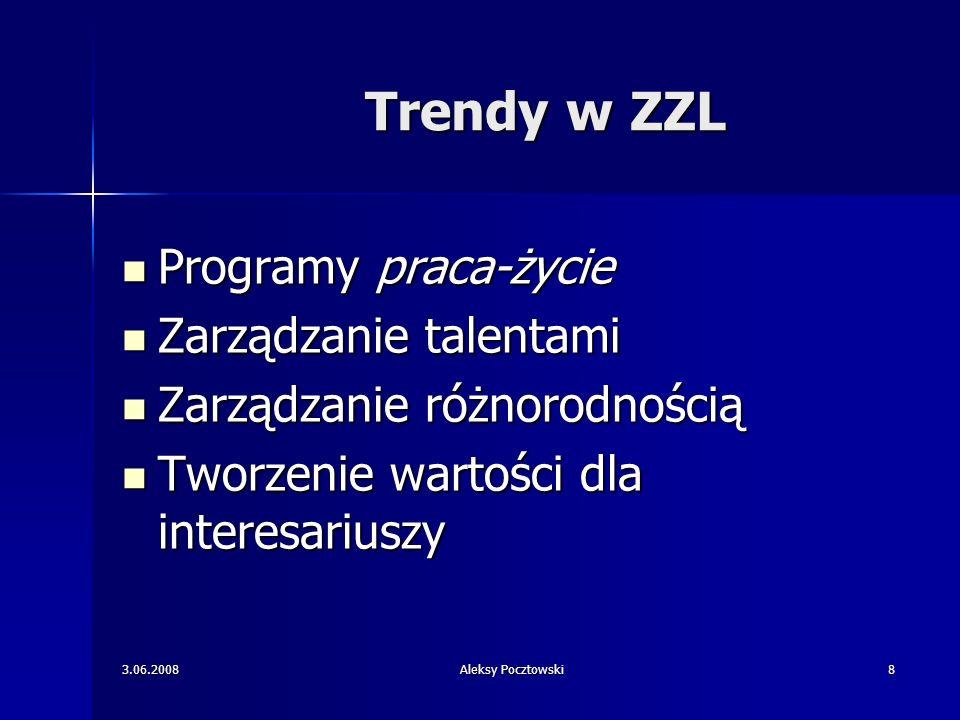 Trendy w ZZL Programy praca-życie Zarządzanie talentami