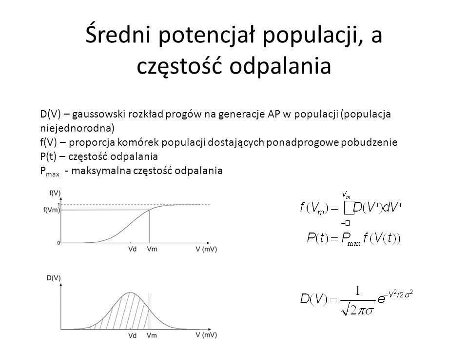 Średni potencjał populacji, a częstość odpalania