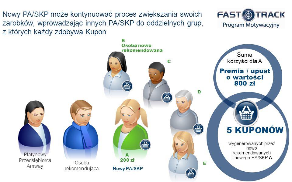 Nowy PA/SKP może kontynuować proces zwiększania swoich zarobków, wprowadzając innych PA/SKP do oddzielnych grup, z których każdy zdobywa Kupon