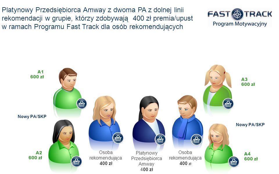 Platynowy Przedsiębiorca Amway 400 zł