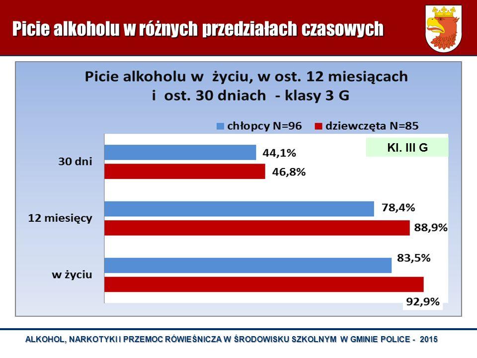 Picie alkoholu w różnych przedziałach czasowych