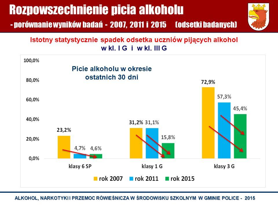 Picie alkoholu w okresie