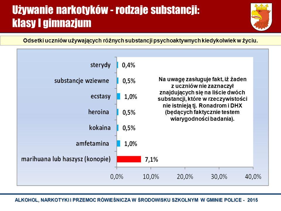 Używanie narkotyków - rodzaje substancji: klasy I gimnazjum