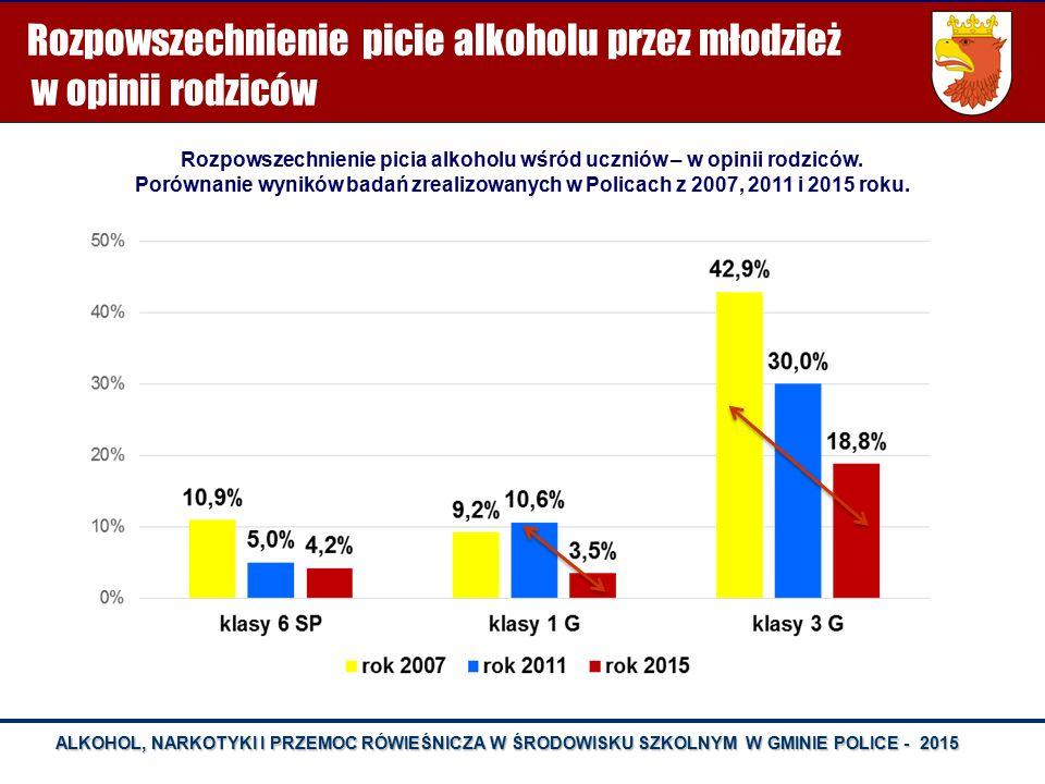 Rozpowszechnienie picie alkoholu przez młodzież