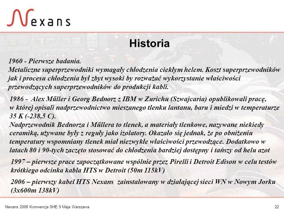 Historia 1960 - Pierwsze badania.