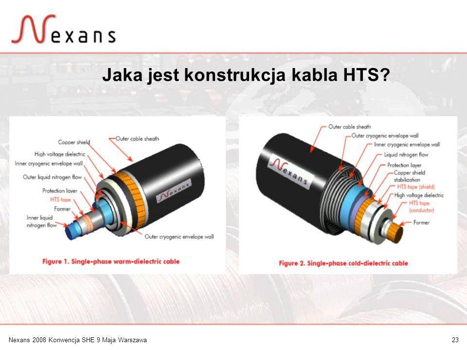 Jaka jest konstrukcja kabla HTS
