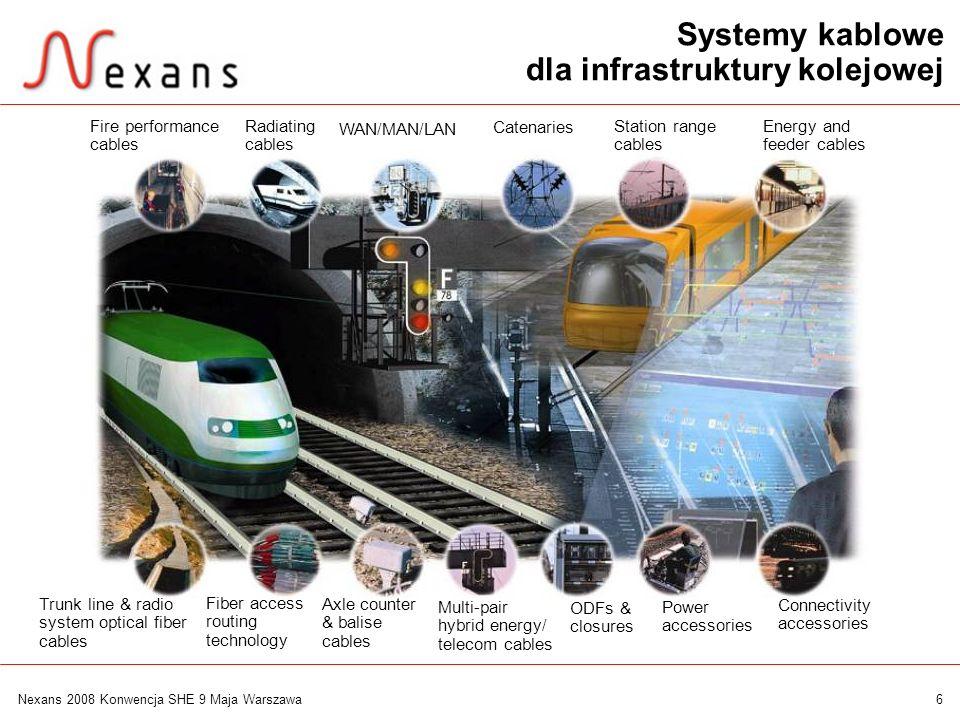 dla infrastruktury kolejowej