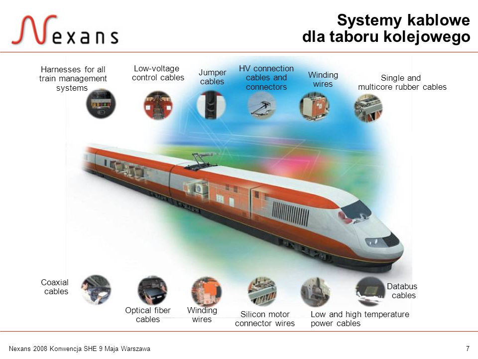 Systemy kablowe dla taboru kolejowego Harnesses for all