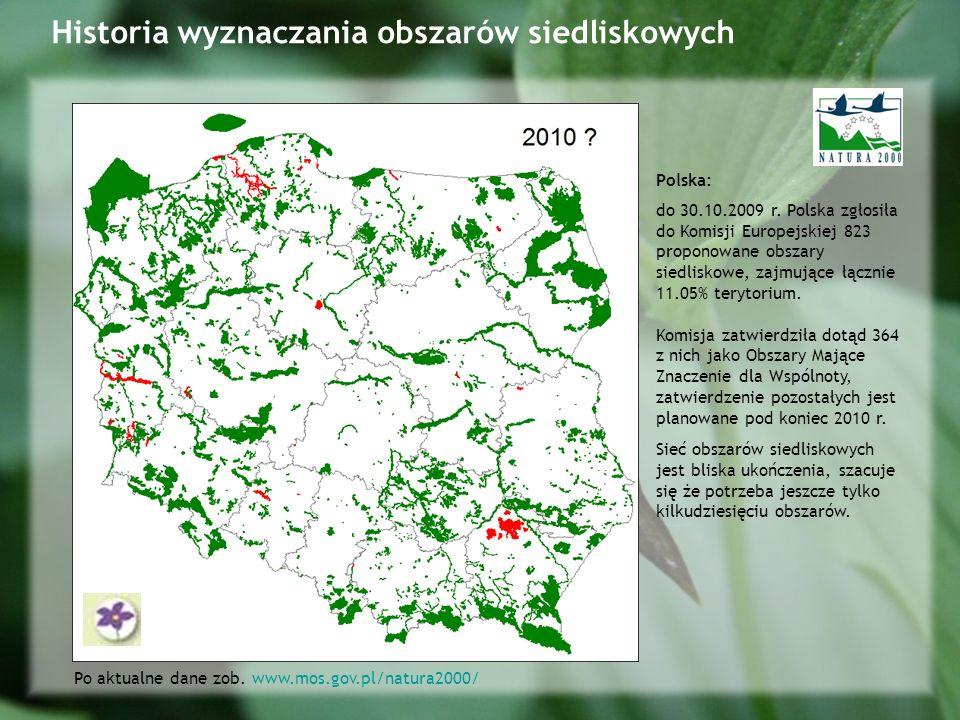 Historia wyznaczania obszarów siedliskowych
