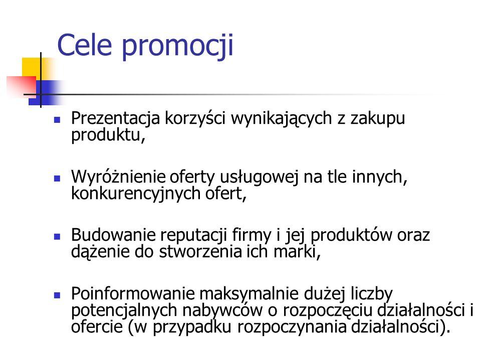 Cele promocji Prezentacja korzyści wynikających z zakupu produktu,