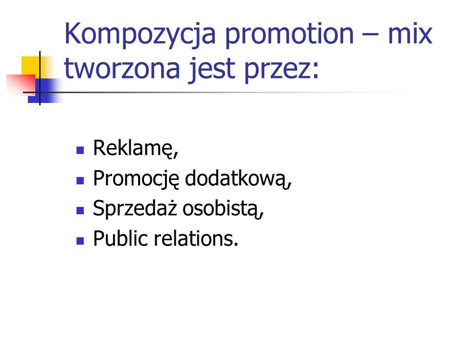 Kompozycja promotion – mix tworzona jest przez: