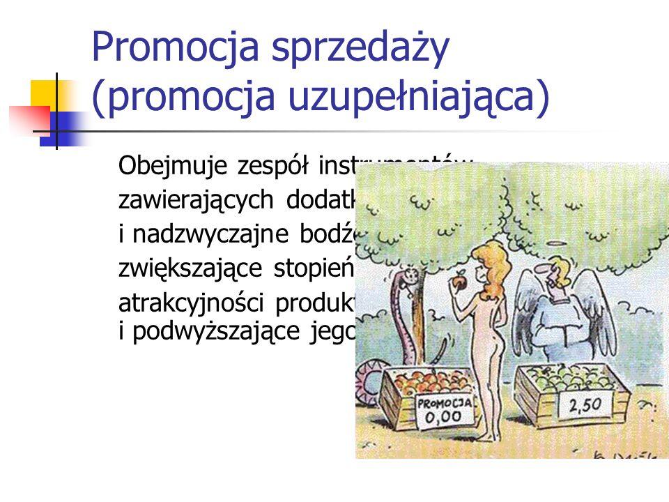 Promocja sprzedaży (promocja uzupełniająca)