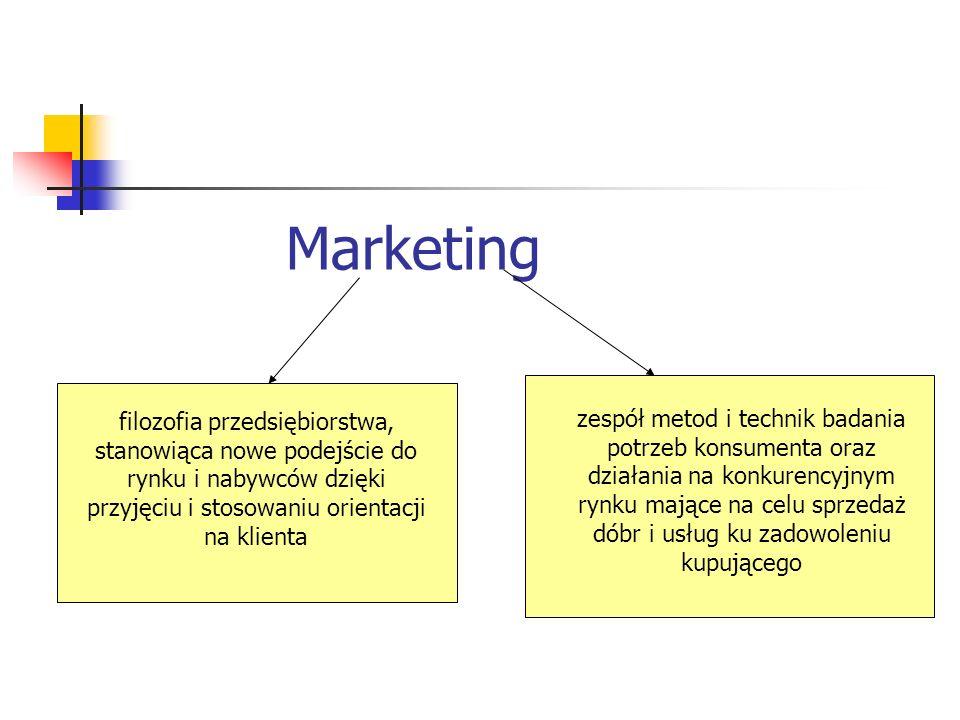 Marketing filozofia przedsiębiorstwa, zespół metod i technik badania