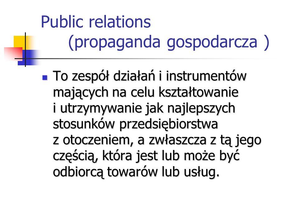 Public relations (propaganda gospodarcza )