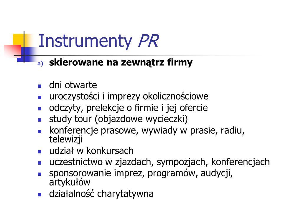 Instrumenty PR skierowane na zewnątrz firmy dni otwarte