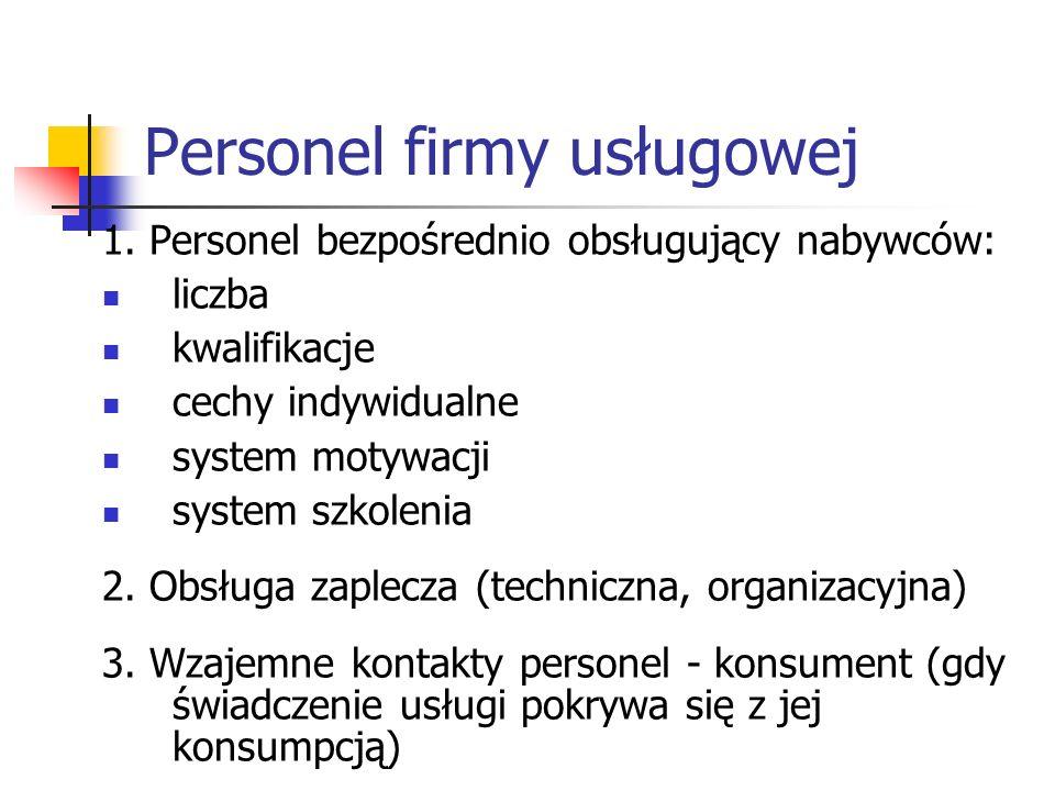Personel firmy usługowej