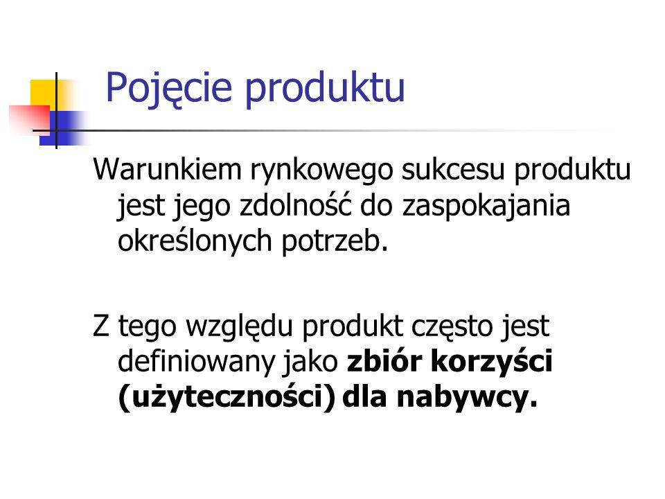 Pojęcie produktu Warunkiem rynkowego sukcesu produktu jest jego zdolność do zaspokajania określonych potrzeb.