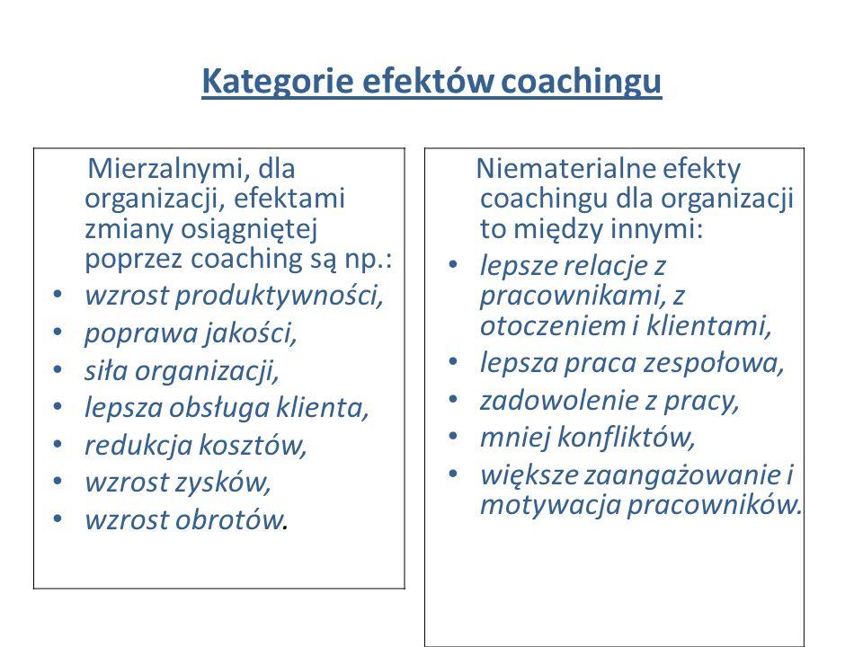 Kategorie efektów coachingu