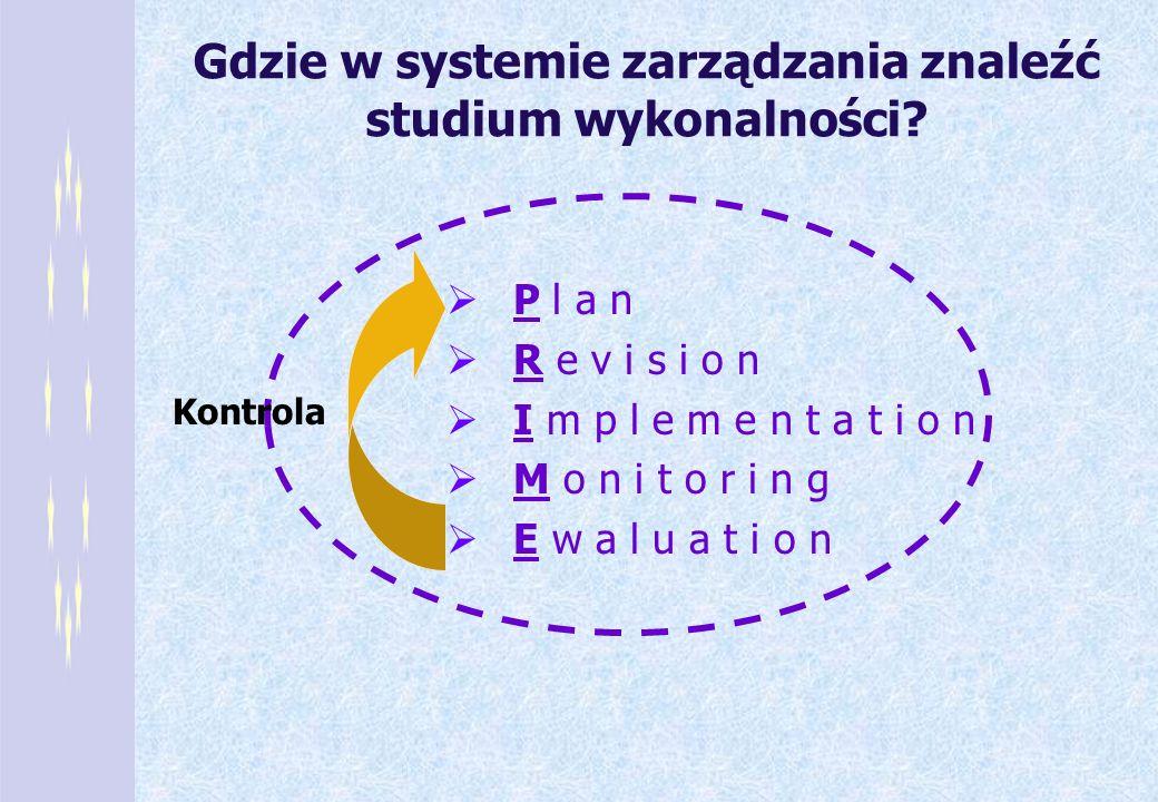 Gdzie w systemie zarządzania znaleźć studium wykonalności