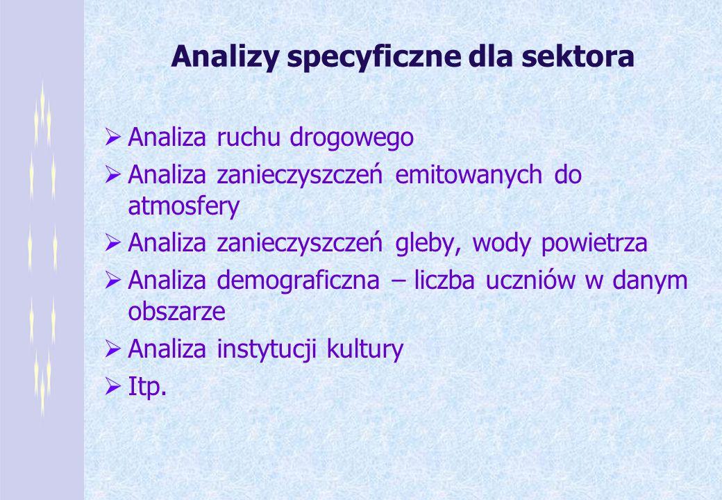 Analizy specyficzne dla sektora