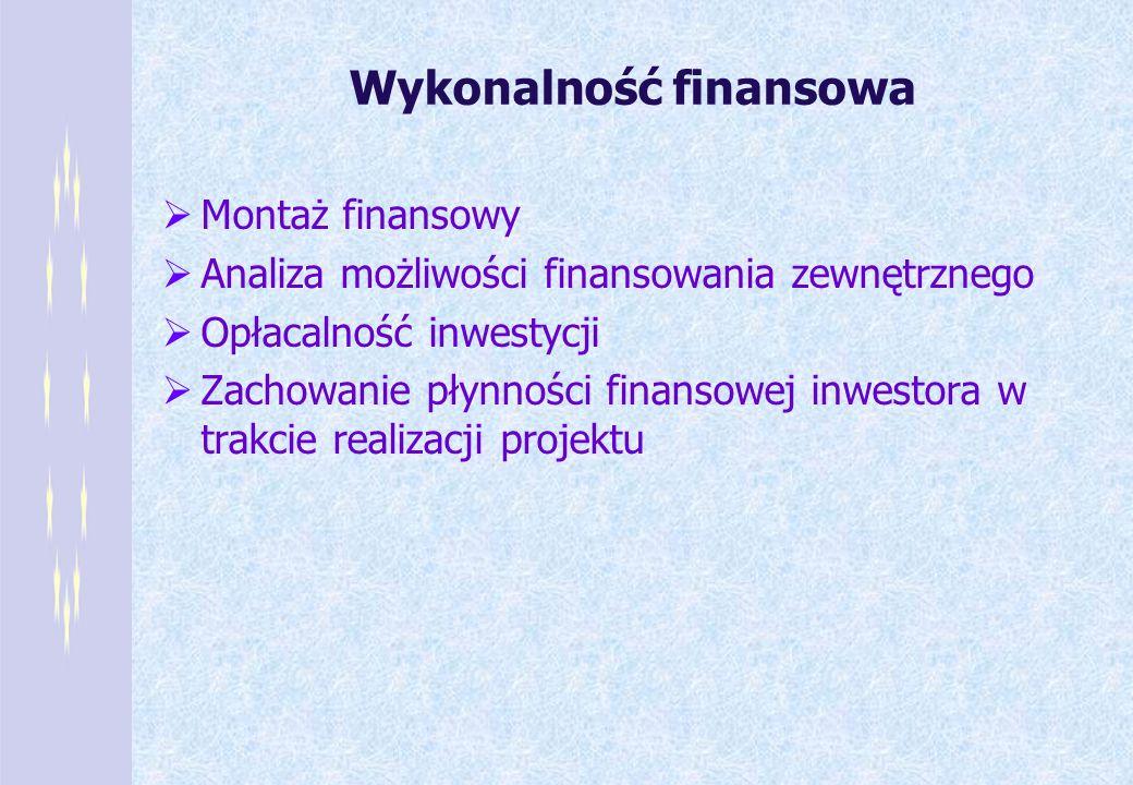 Wykonalność finansowa