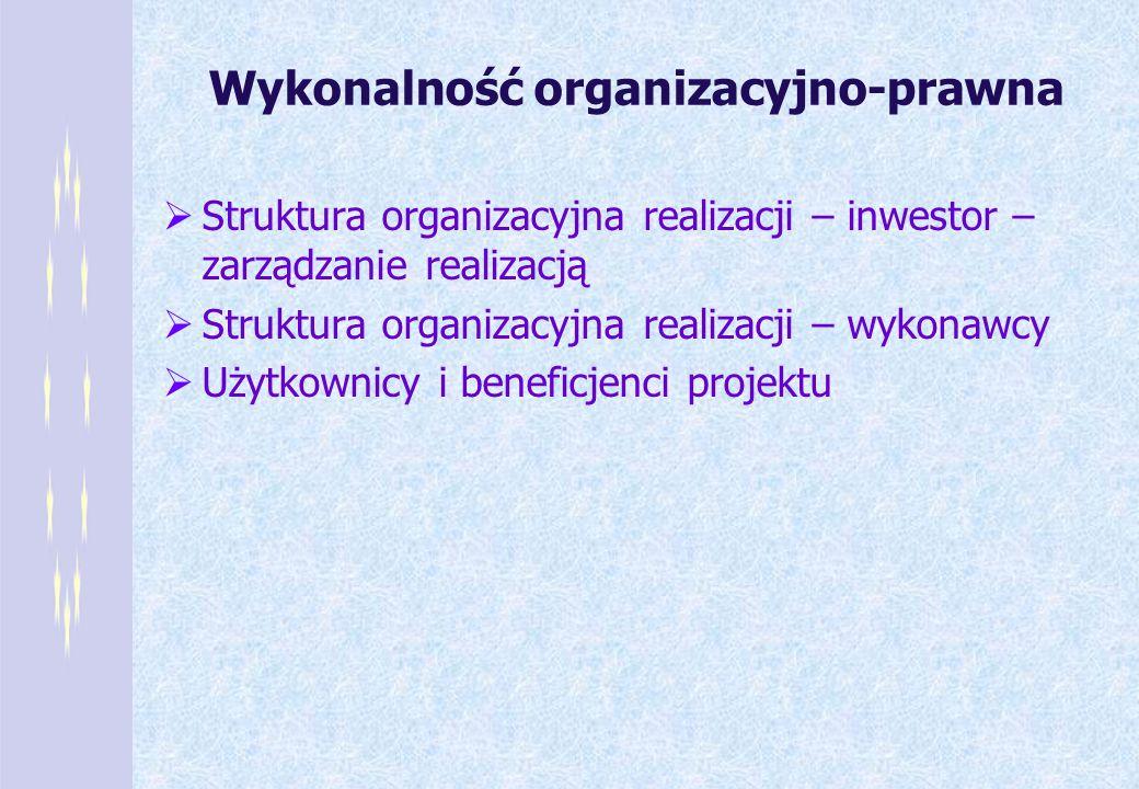Wykonalność organizacyjno-prawna