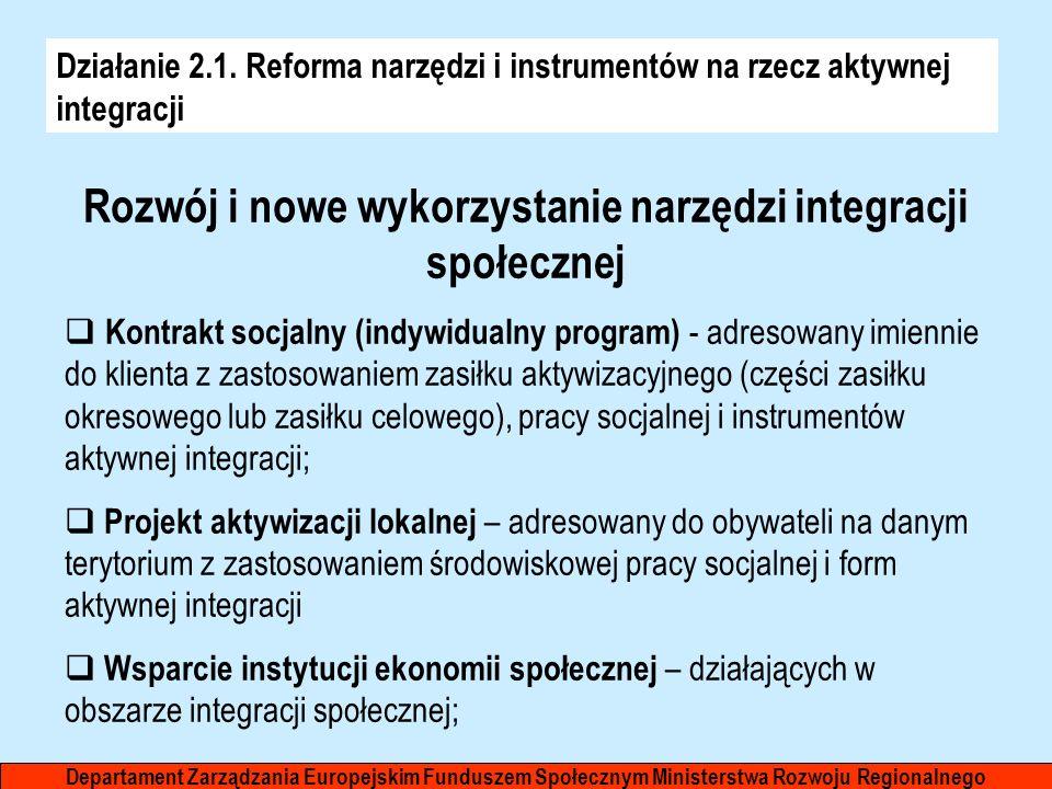 Rozwój i nowe wykorzystanie narzędzi integracji społecznej