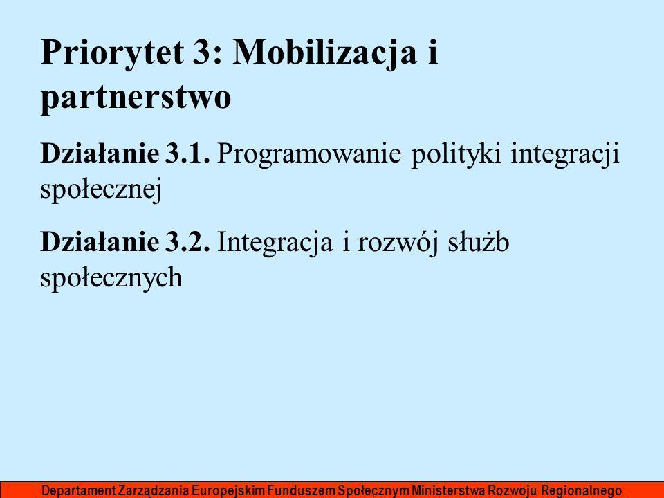 Priorytet 3: Mobilizacja i partnerstwo