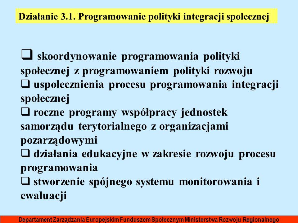 Działanie 3.1. Programowanie polityki integracji społecznej