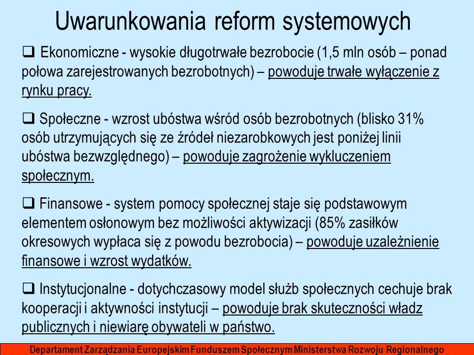Uwarunkowania reform systemowych