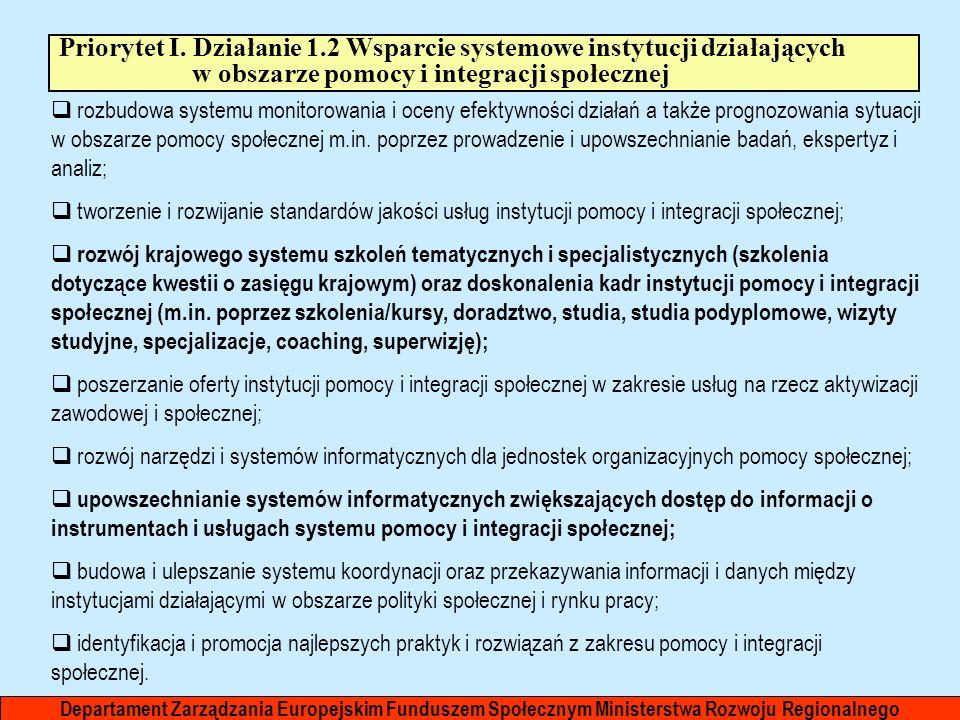 Priorytet I. Działanie 1.2 Wsparcie systemowe instytucji działających w obszarze pomocy i integracji społecznej