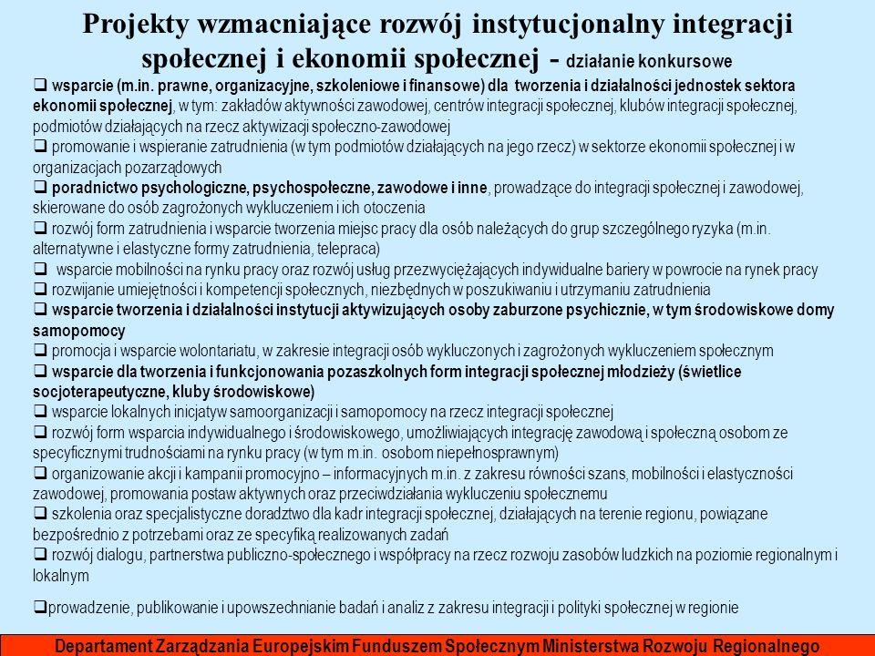Projekty wzmacniające rozwój instytucjonalny integracji