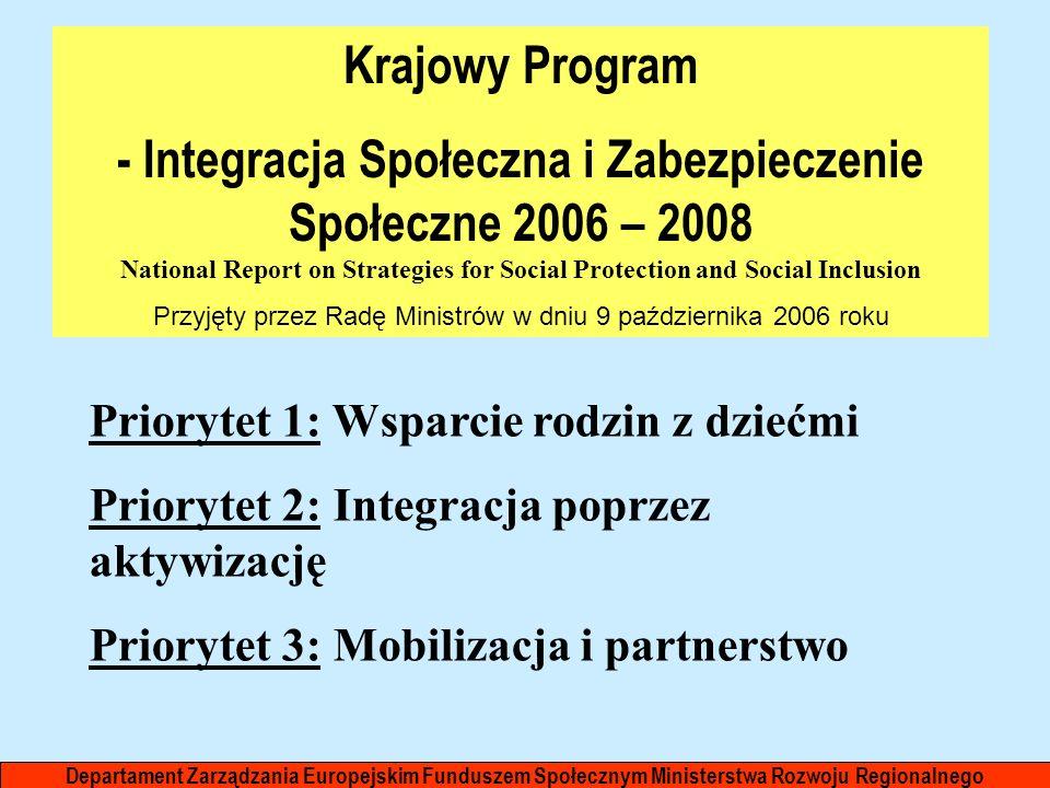 - Integracja Społeczna i Zabezpieczenie Społeczne 2006 – 2008