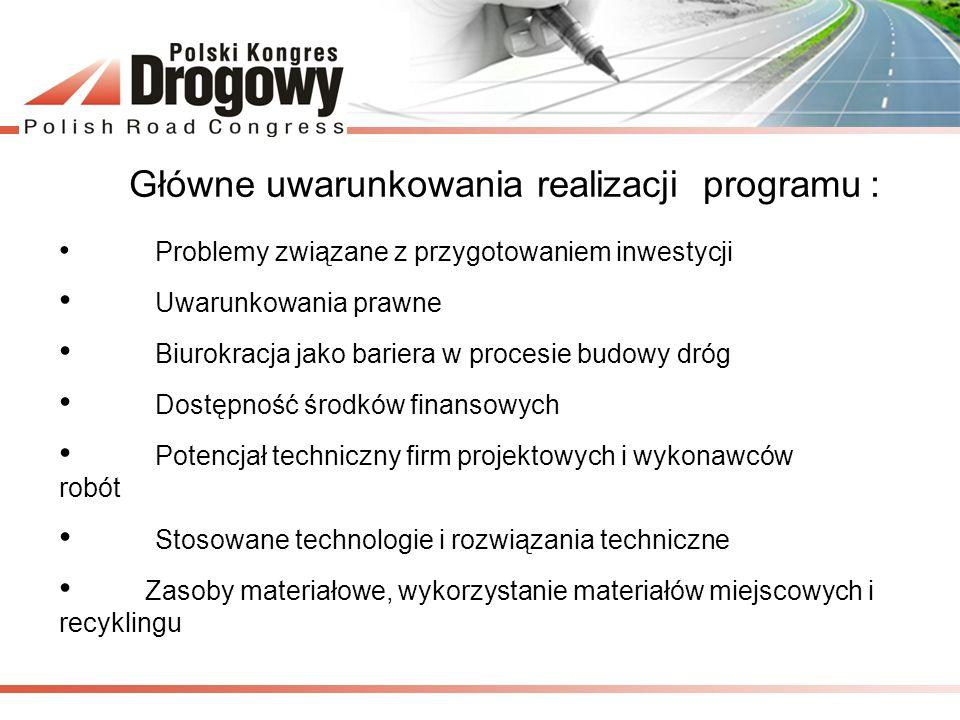Główne uwarunkowania realizacji programu :