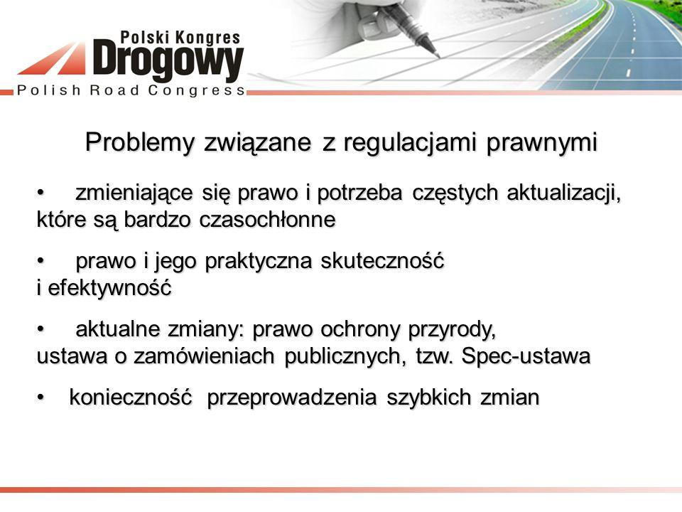 Problemy związane z regulacjami prawnymi