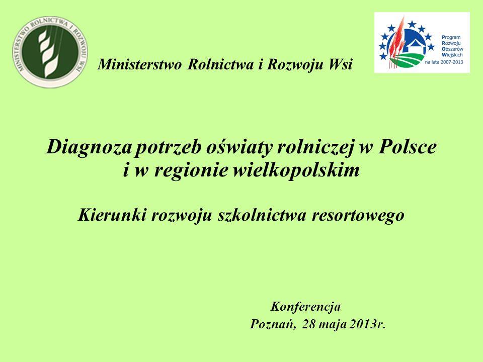 Diagnoza potrzeb oświaty rolniczej w Polsce i w regionie wielkopolskim
