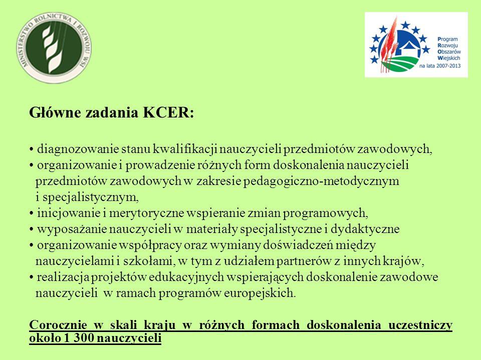 Główne zadania KCER: diagnozowanie stanu kwalifikacji nauczycieli przedmiotów zawodowych,