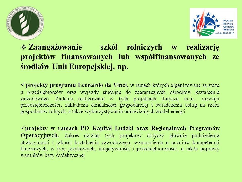 Zaangażowanie szkół rolniczych w realizację projektów finansowanych lub współfinansowanych ze środków Unii Europejskiej, np.