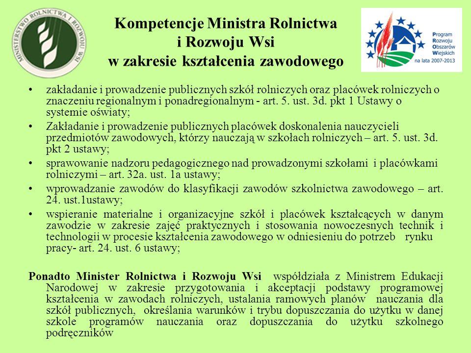 Kompetencje Ministra Rolnictwa i Rozwoju Wsi w zakresie kształcenia zawodowego