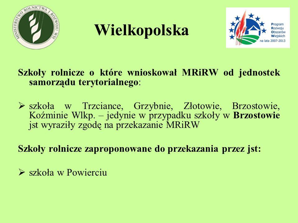 Wielkopolska Szkoły rolnicze o które wnioskował MRiRW od jednostek samorządu terytorialnego: