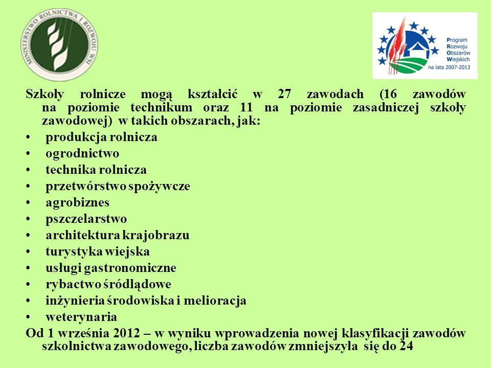 Szkoły rolnicze mogą kształcić w 27 zawodach (16 zawodów na poziomie technikum oraz 11 na poziomie zasadniczej szkoły zawodowej) w takich obszarach, jak:
