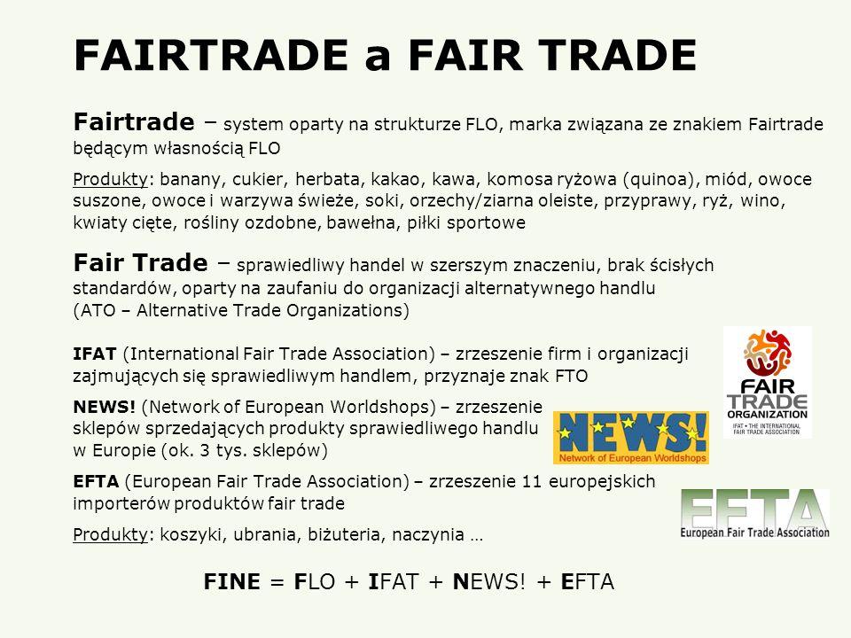 FAIRTRADE a FAIR TRADEFairtrade – system oparty na strukturze FLO, marka związana ze znakiem Fairtrade.