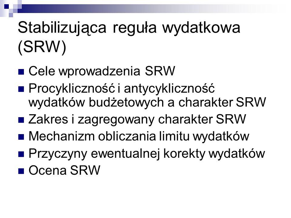 Stabilizująca reguła wydatkowa (SRW)