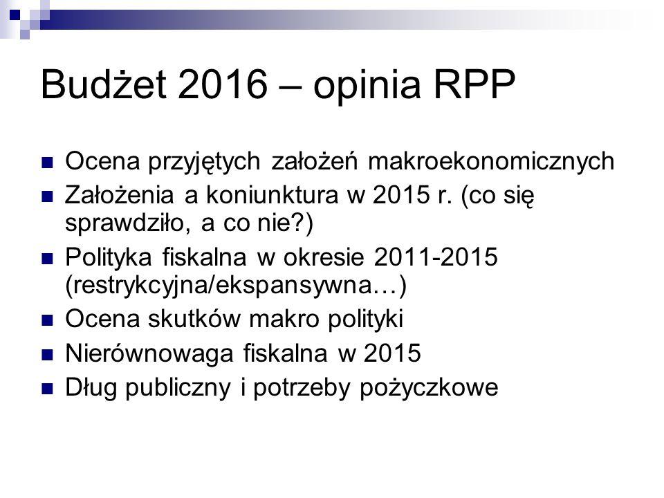 Budżet 2016 – opinia RPP Ocena przyjętych założeń makroekonomicznych