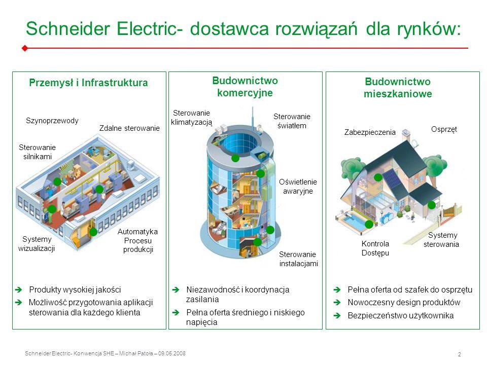Schneider Electric- dostawca rozwiązań dla rynków: