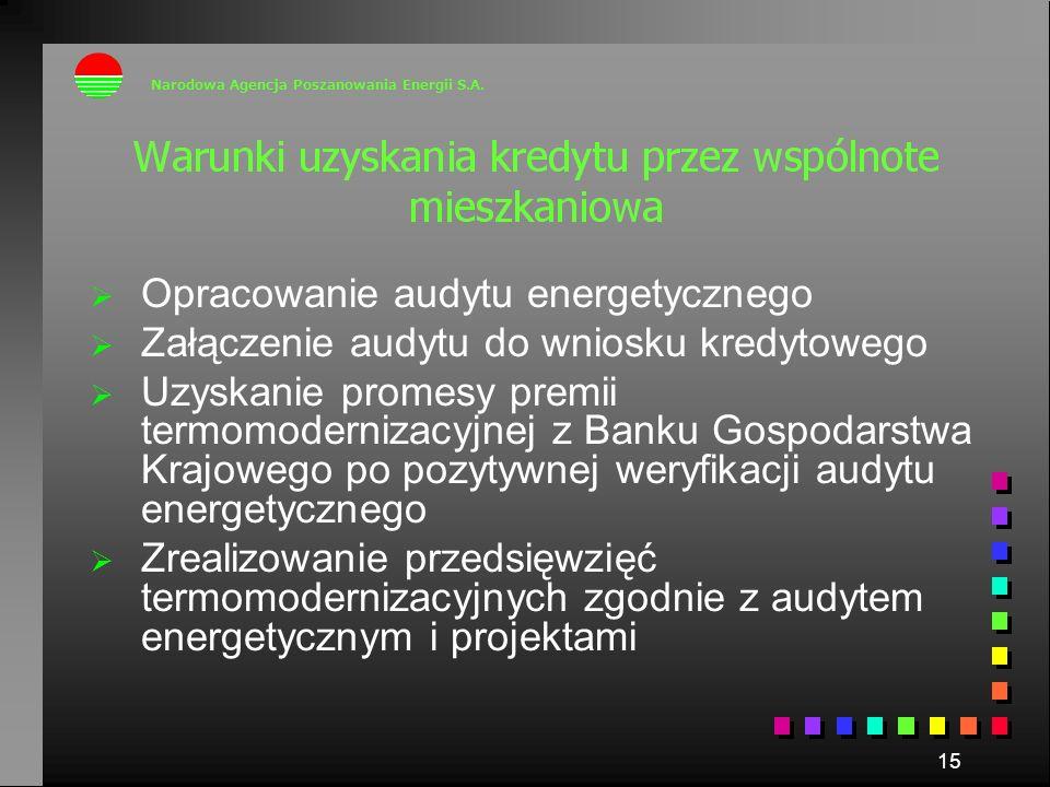 Opracowanie audytu energetycznego