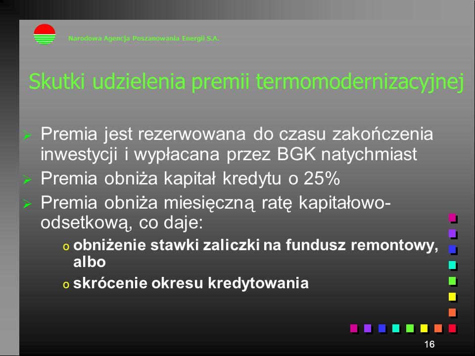 Skutki udzielenia premii termomodernizacyjnej